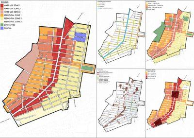City of Joburg Corridors of Freedom